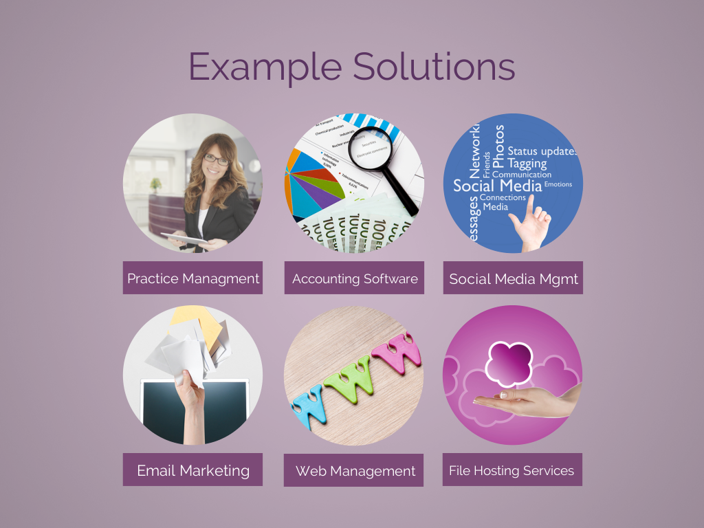 Solutions to management your practice